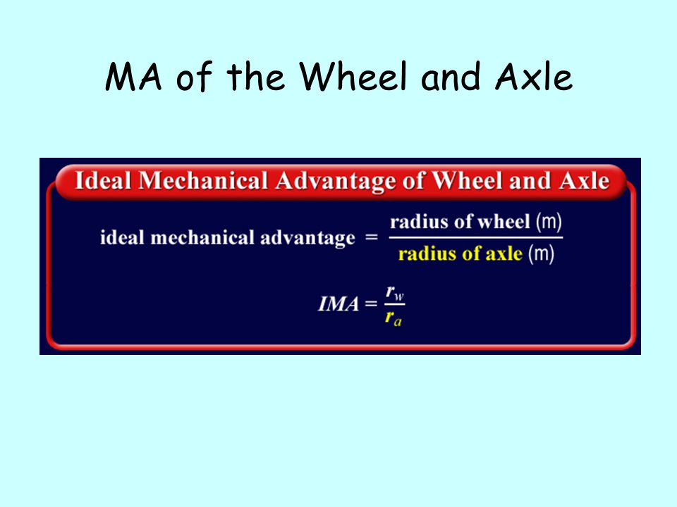 MA of the Wheel and Axle