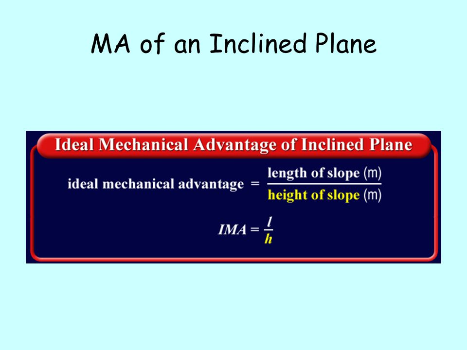 MA of an Inclined Plane