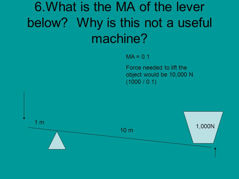 6.What is the MA of the lever below Why is this not a useful machine