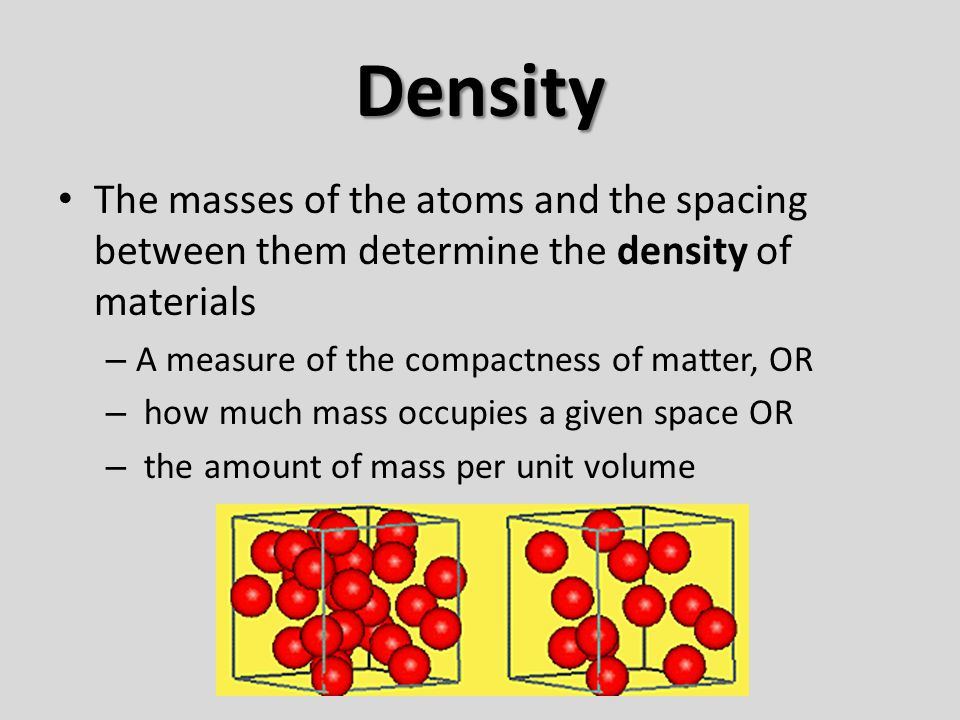 how to find the amount of atoms