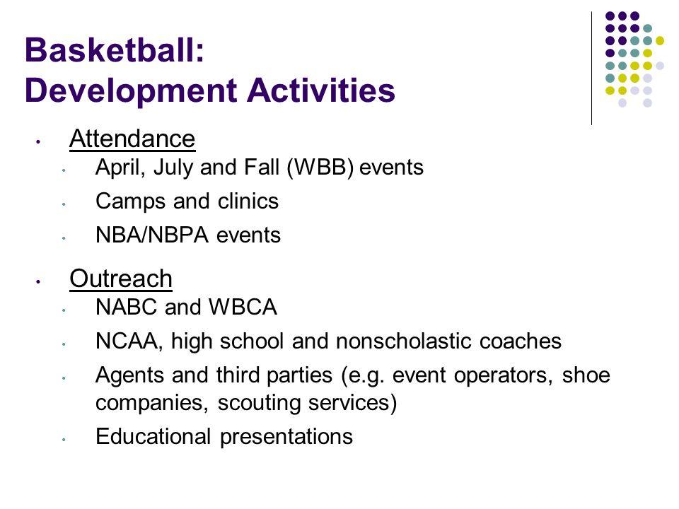 Basketball: Development Activities