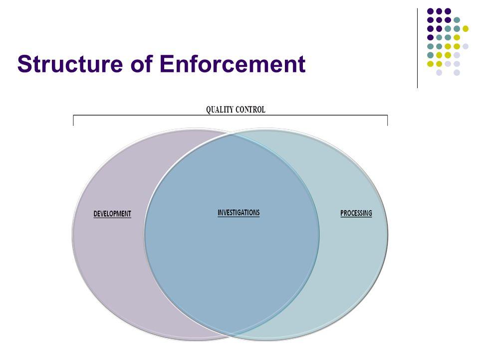 Structure of Enforcement