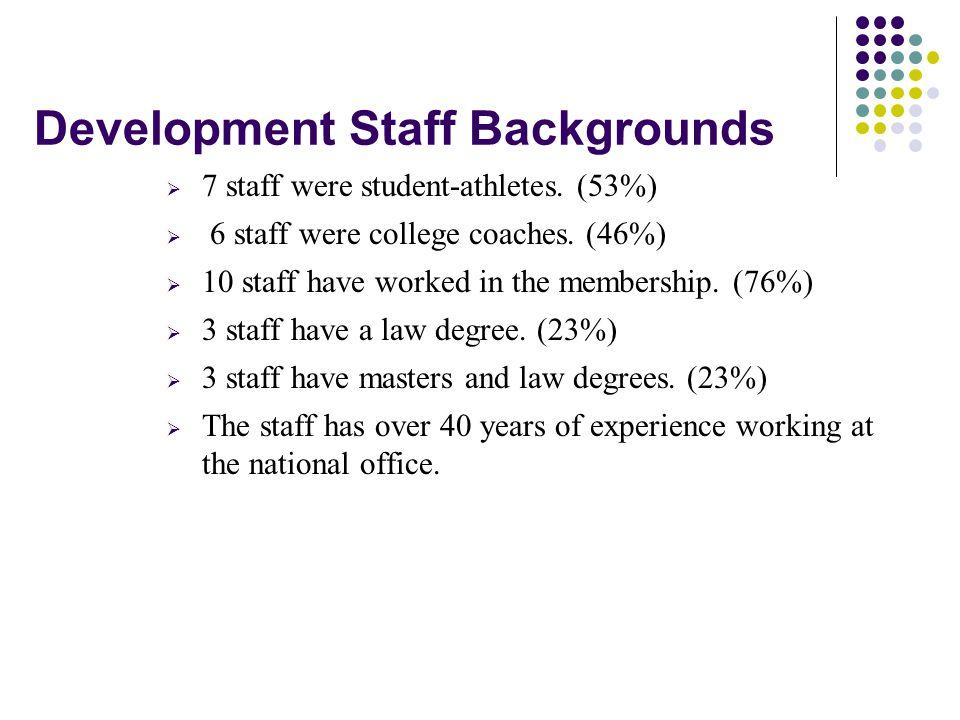 Development Staff Backgrounds