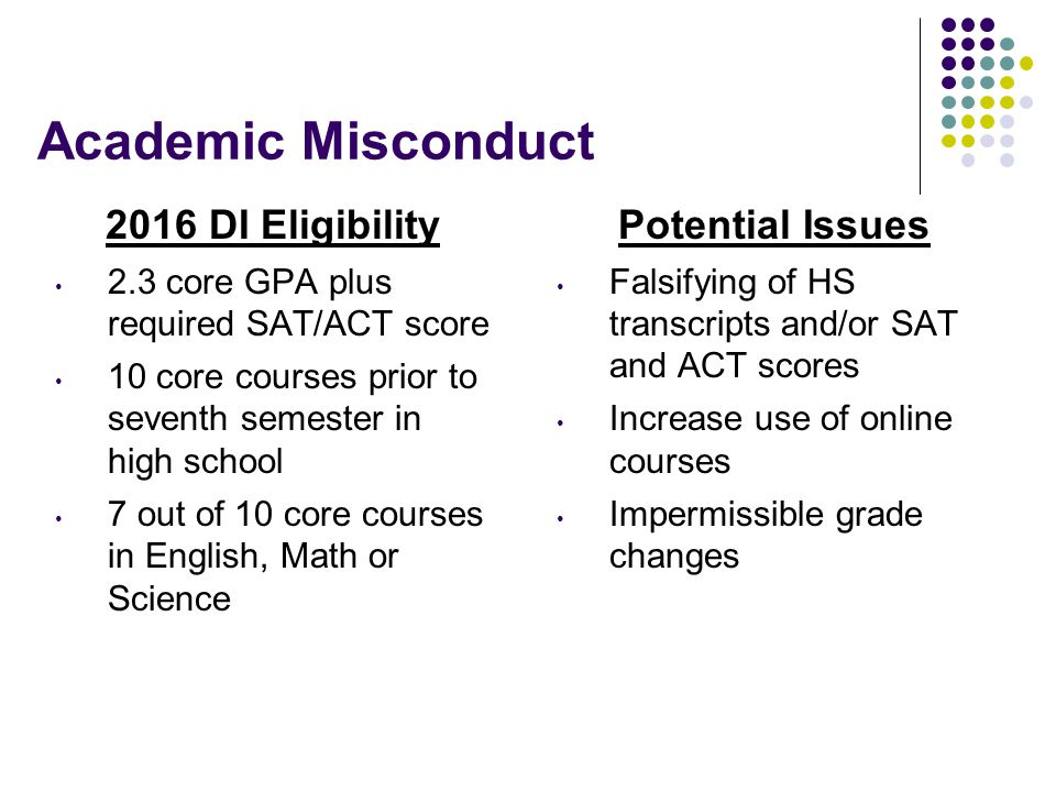 Academic Misconduct 2016 DI Eligibility Potential Issues