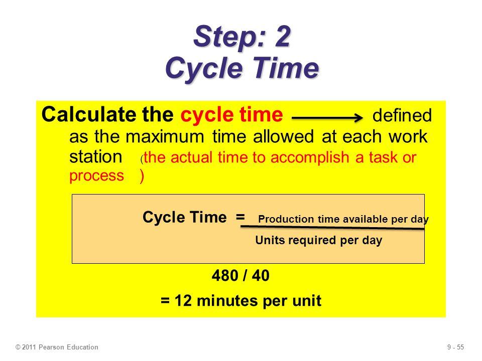 Frequency to Period Calculator - SensorsONE