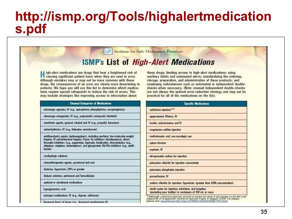 high risk pregnancy definition pdf