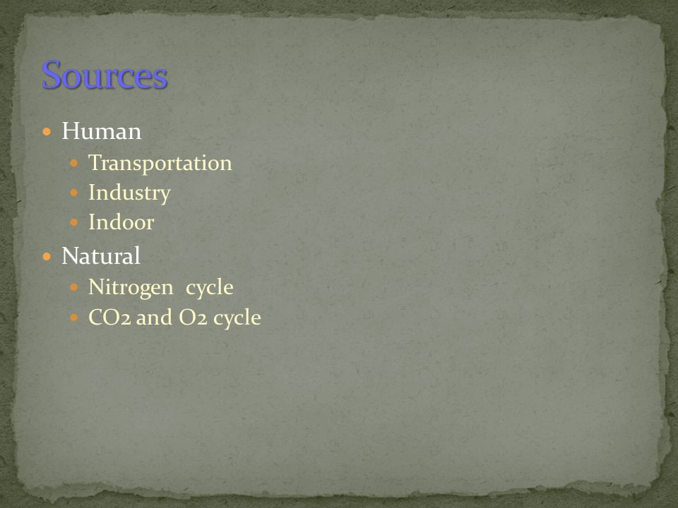 Sources Human Natural Transportation Industry Indoor Nitrogen cycle