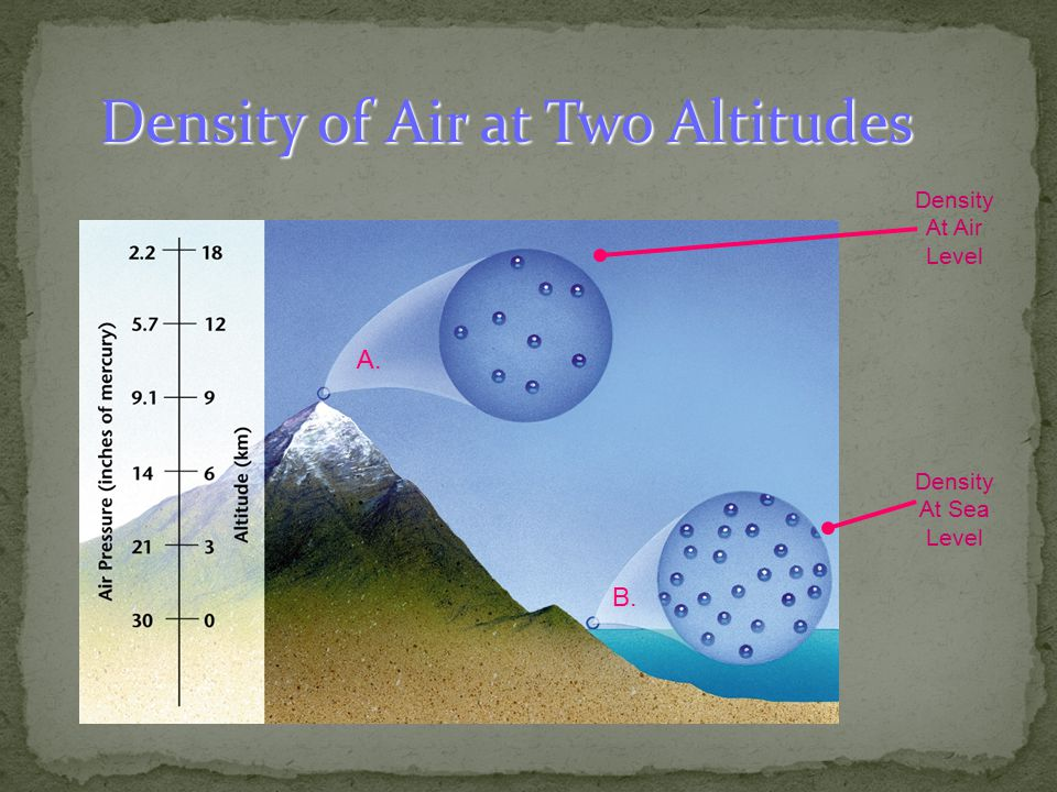 Density of Air at Two Altitudes