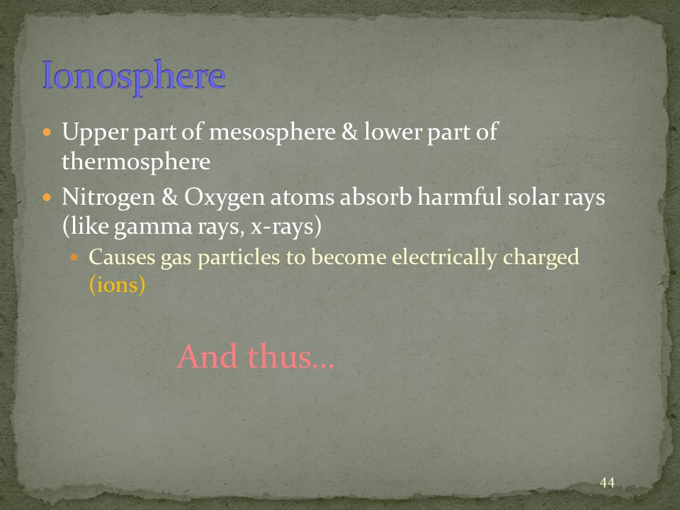 Ionosphere Upper part of mesosphere & lower part of thermosphere. Nitrogen & Oxygen atoms absorb harmful solar rays (like gamma rays, x-rays)
