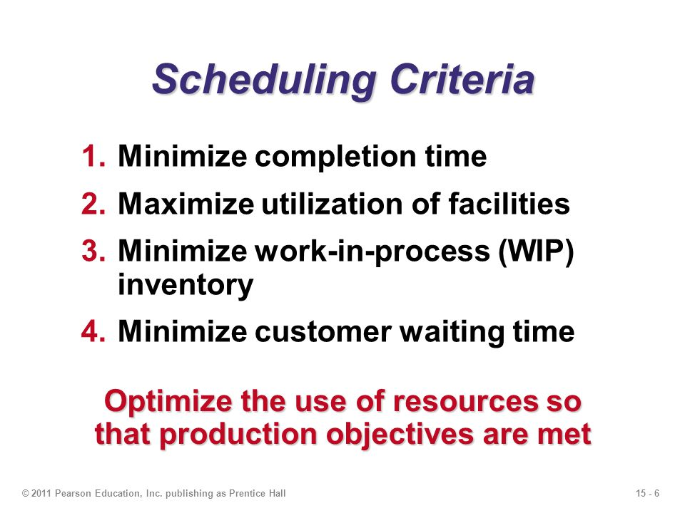 Optimize the use of resources so that production objectives are met