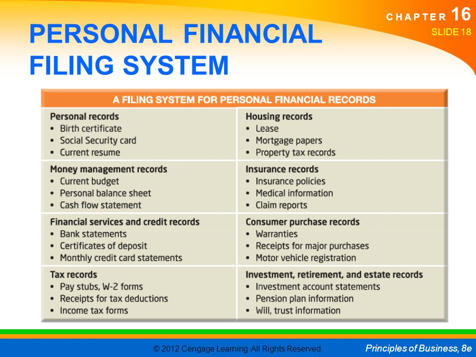 PERSONAL FINANCIAL FILING SYSTEM