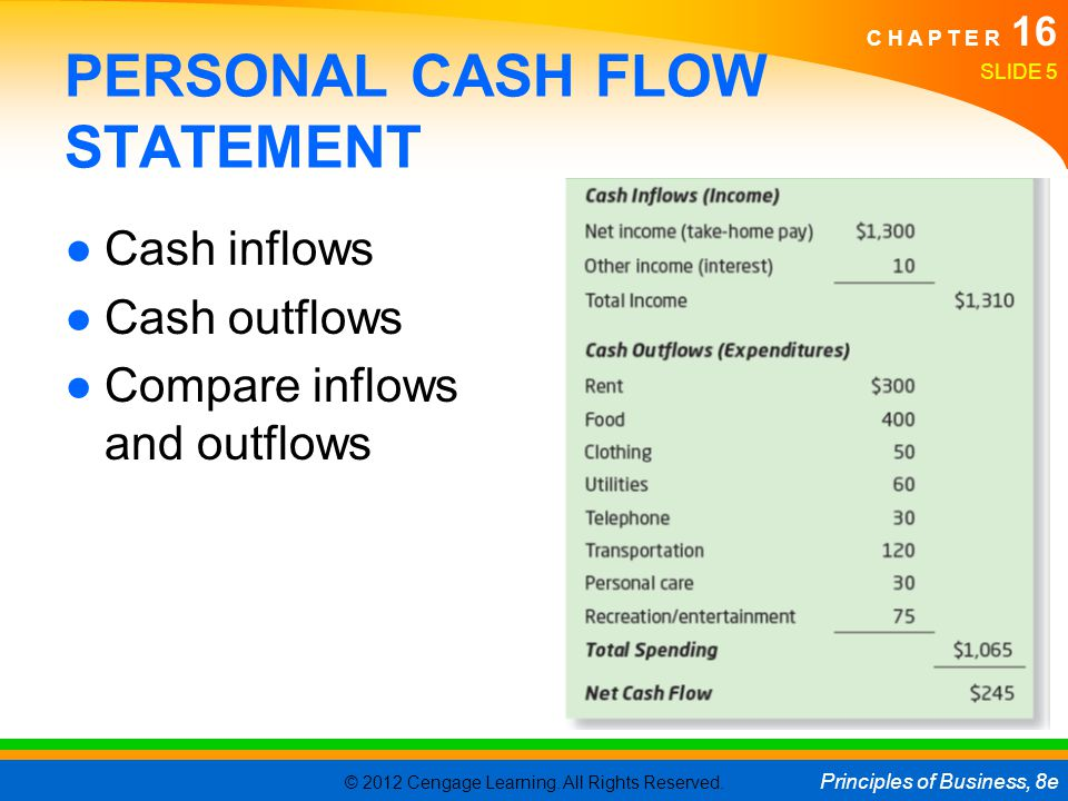 personal cash flow statement definition