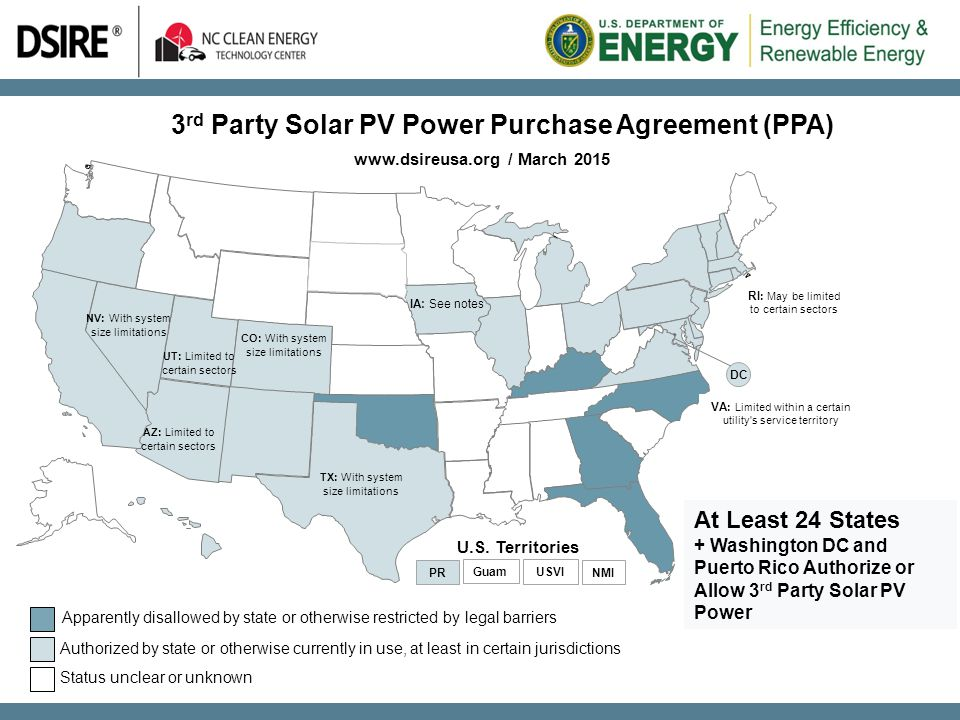 Rd Party Solar Pv Power Purchase Agreement Ppa  Ppt Video Online