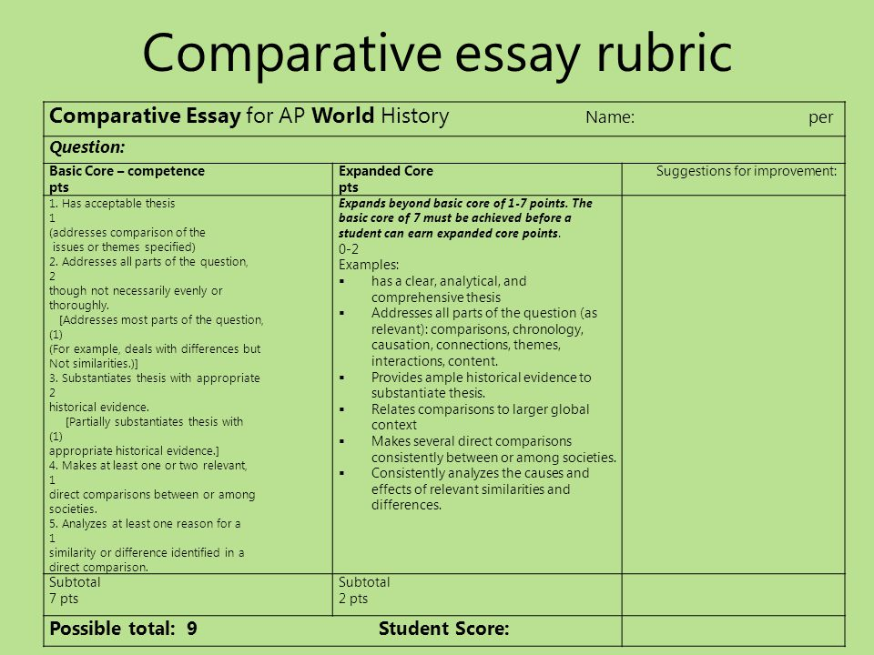 ap world history comparative essay help Comparative essay: tips for timed writing improving student writing in world history ap successful social studies essays have an underlying shared core structure this core plays an essential role in a student's ability to construct a logical argument this core consists of a thesis, supporting paragraphs and a conclusion.