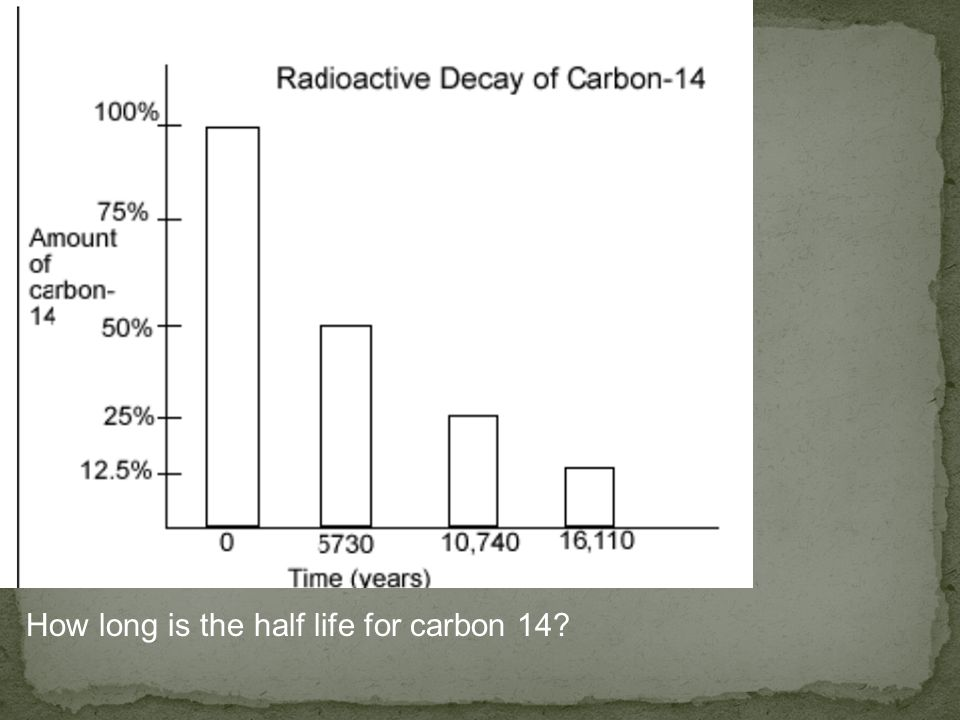 How long is the half life for carbon 14