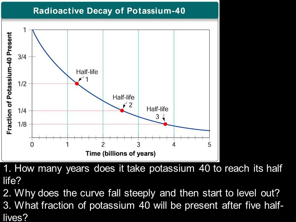 1. How many years does it take potassium 40 to reach its half life