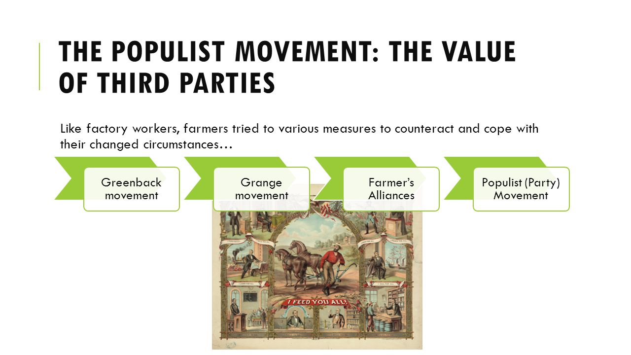 worksheet The Populist Movement The Value Of Third Parties Worksheet Answers the populist movement value of third parties