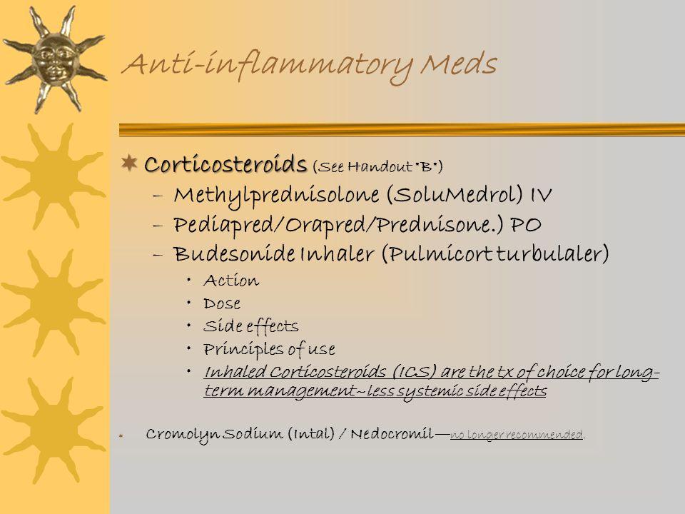 Budesonide Inhalation Side Effects