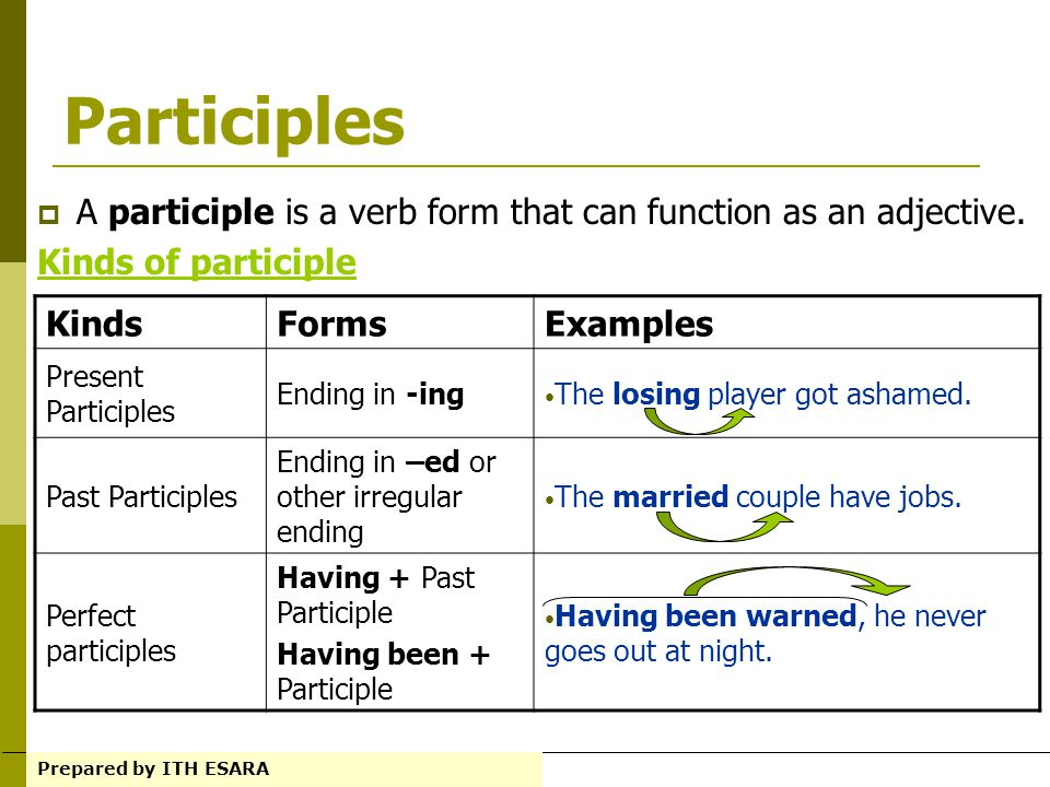 definition of present participle merriam webster autos post