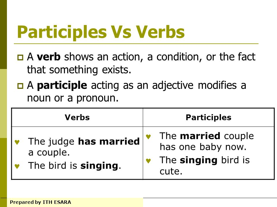 Verbals Gerunds And Participles Lessons Tes Teach