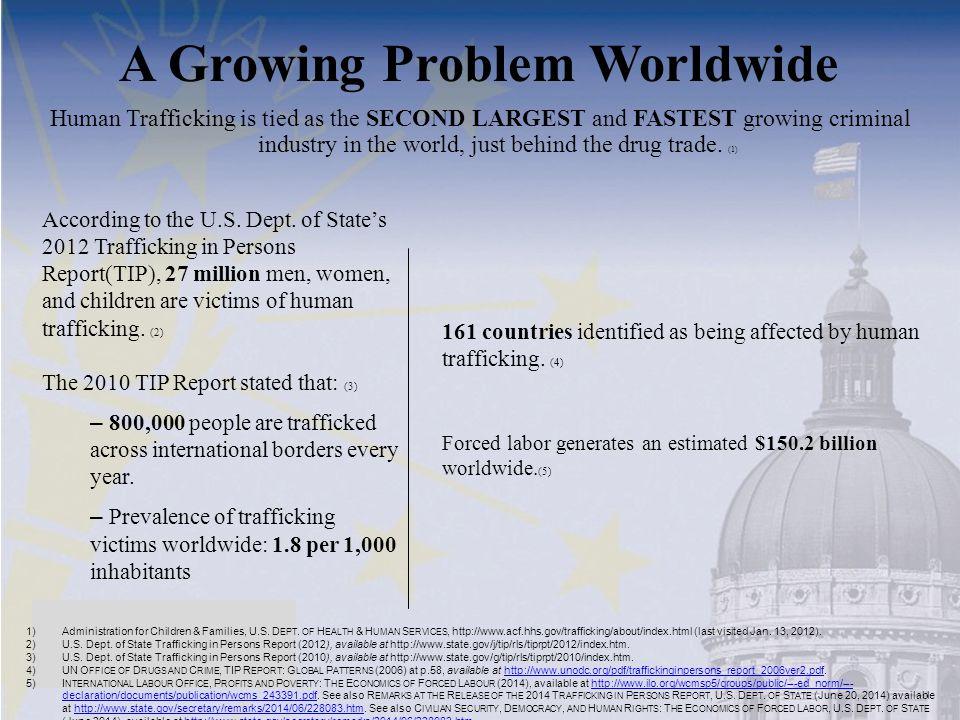 effect of human trafficking