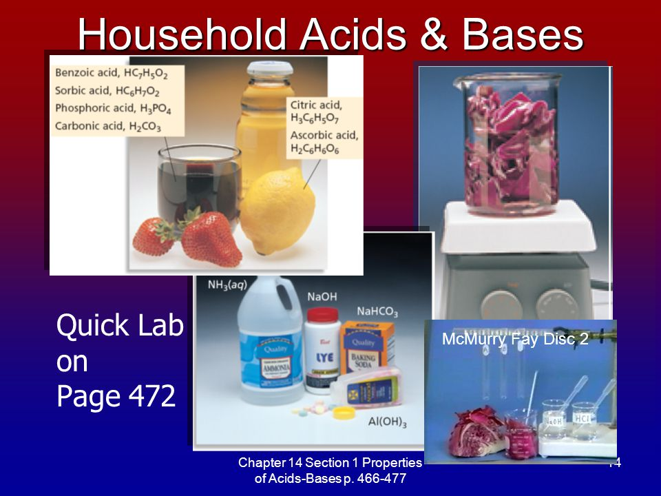 Household Acids & Bases
