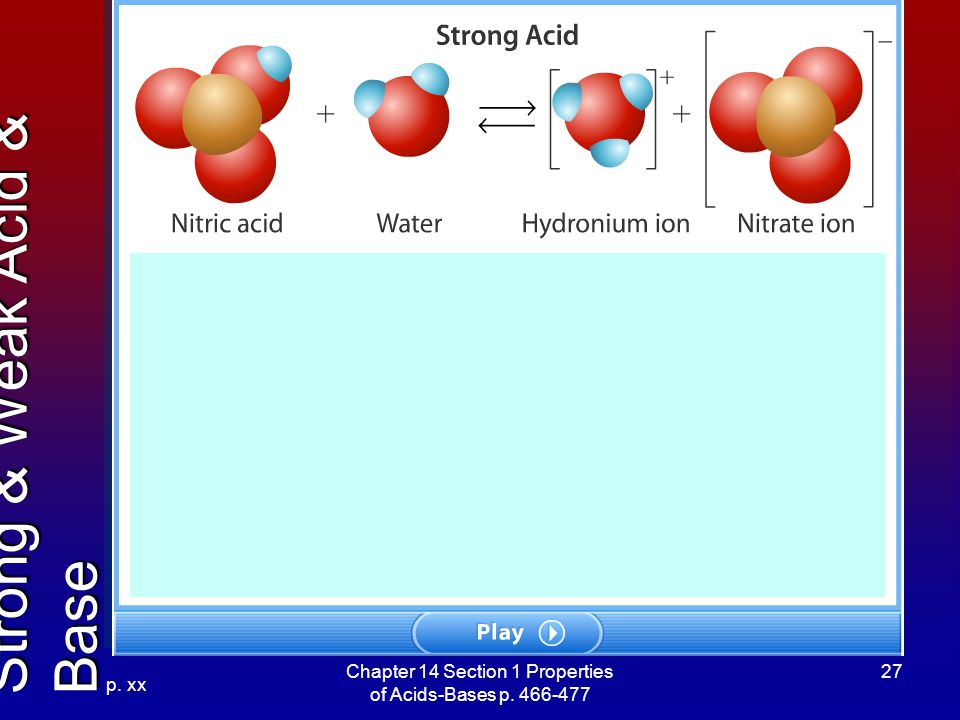 Strong & Weak Acid & Base