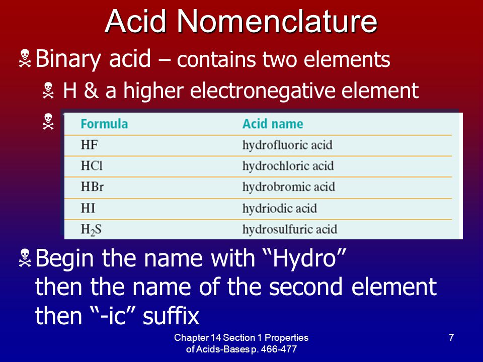 Chapter 14 Section 1 Properties of Acids-Bases p