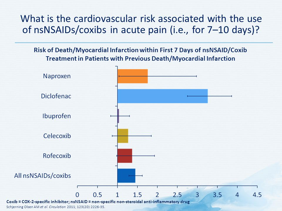 cardiovascular risk and its association with Stress reactivity and its association with increased cardiovascular risk: a role for the sympathetic nervous system.