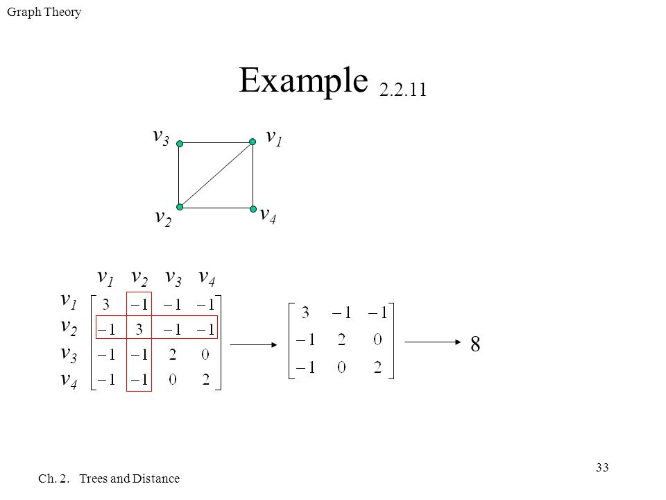 Chapter 2 trees and distance 21 basic properties ppt download 33 example ccuart Images