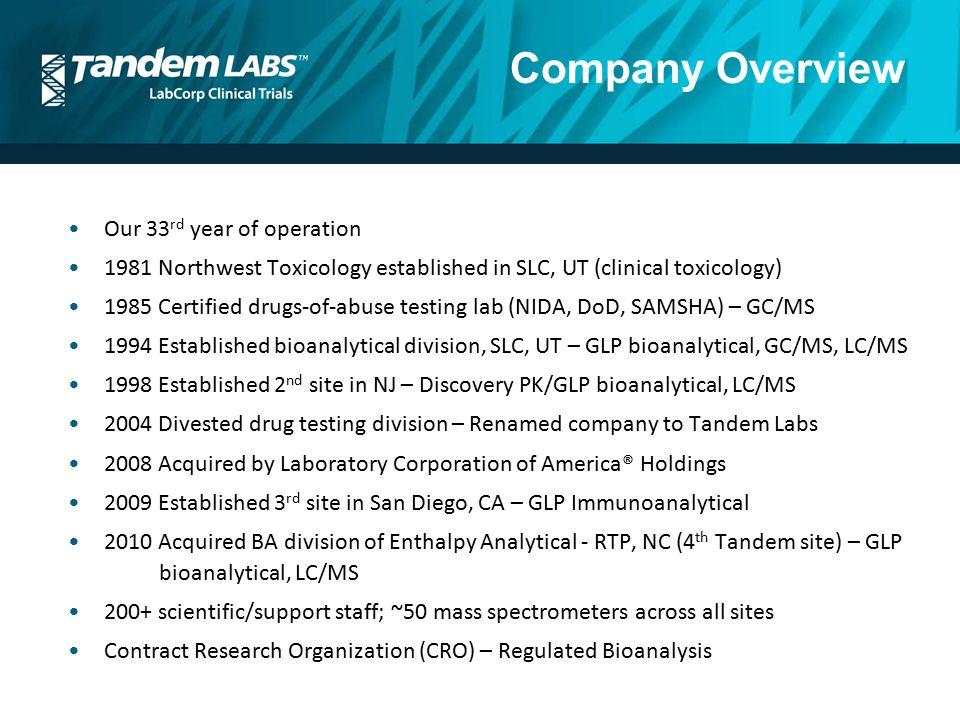 laboratory corporation of america holdings