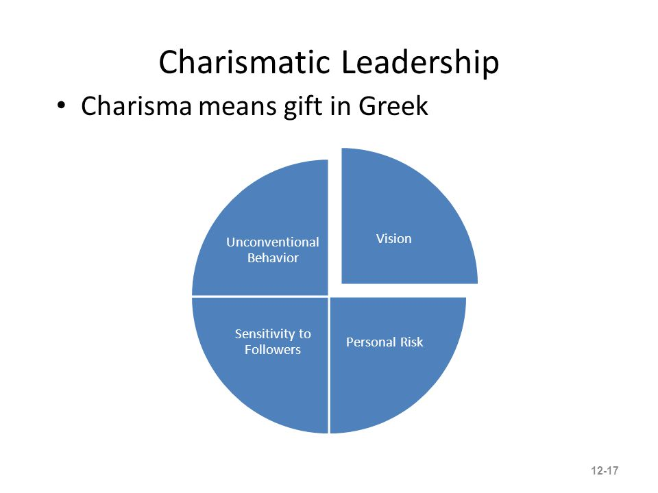 charismatic and transformational leadership traits Transformational leadership is one of the most inspiring leadership styles learn how to be a transformational leader.