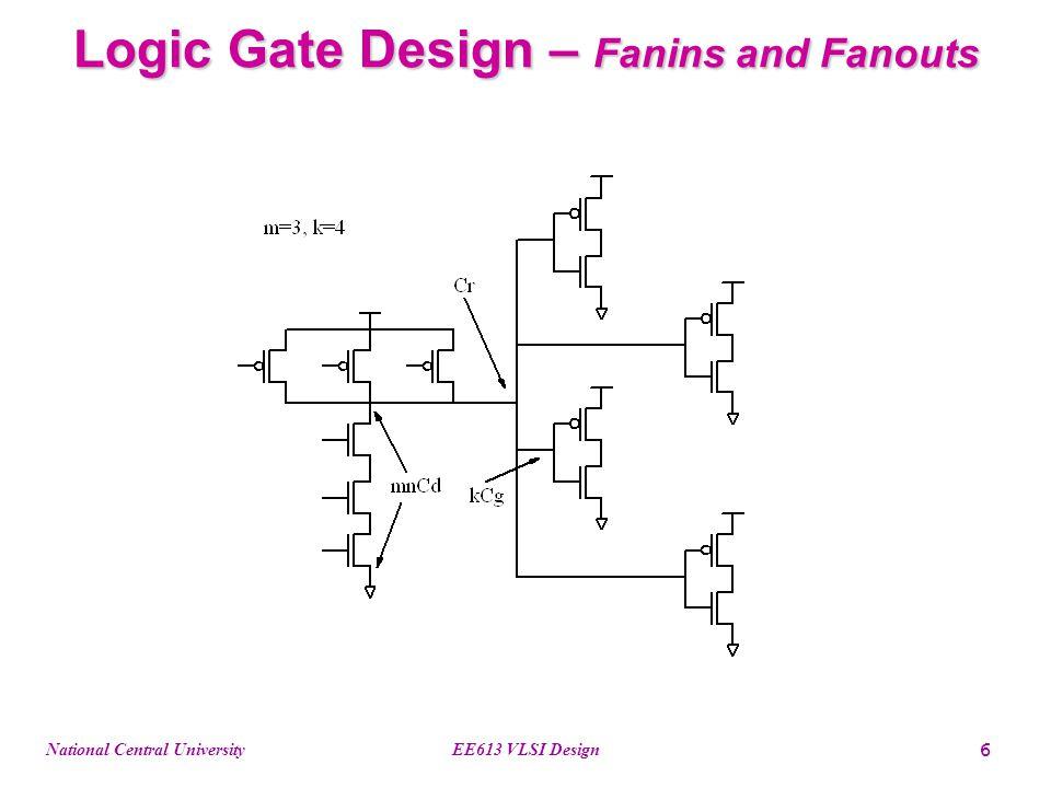 VLSI Design Chapter 5 CMOS Circuit and Logic Design - ppt video ...