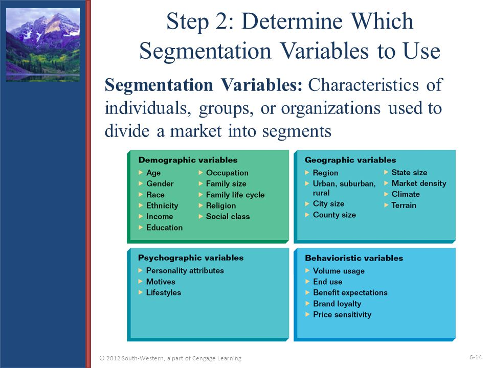 variables marketing and groups Find out what makes b2b market segmentation different and differences between groups of customers is at the heart of marketing what is marketing if it is not.
