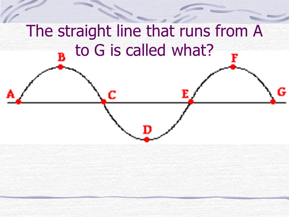 The straight line that runs from A to G is called what