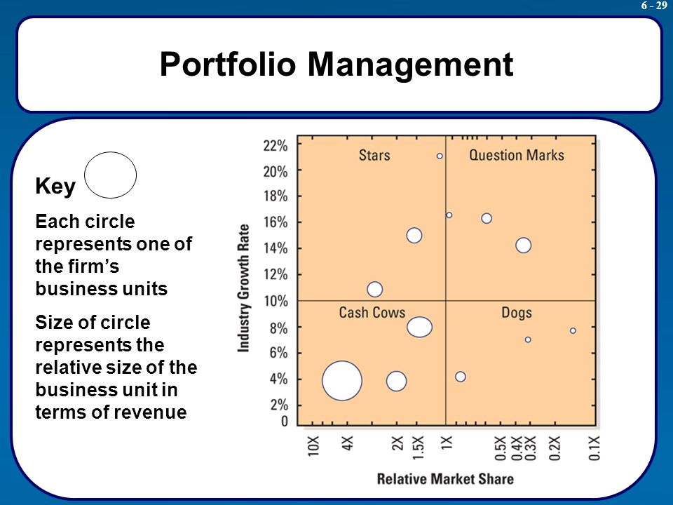 key issues relative to portfolio analysis How do you measure your it portfolio  the portfolio dashboard and its analysis gave our client a new ability to prioritize their it projects based on relative.