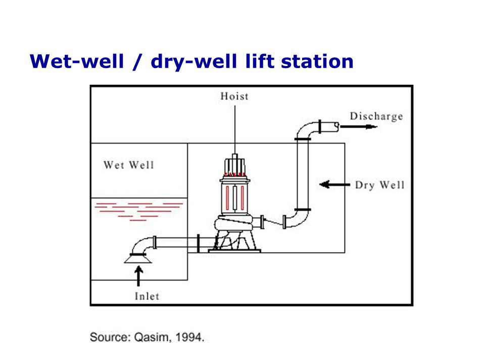Wagner Wet Switch Ws 1 Wiring Diagram 37 Wiring Diagram