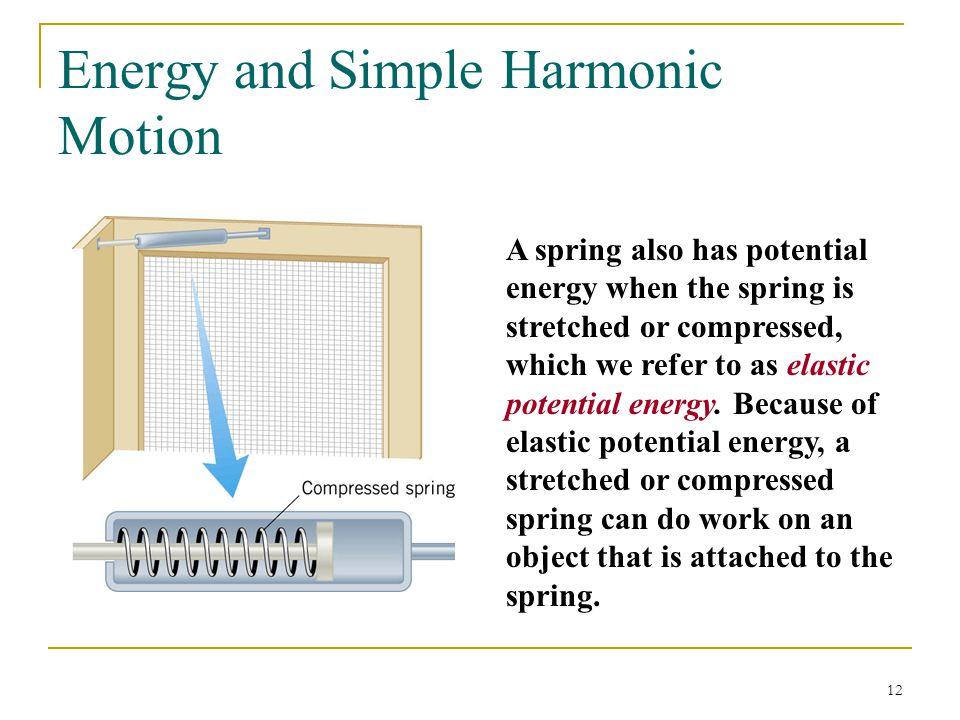 simple harmonic motion definition pdf