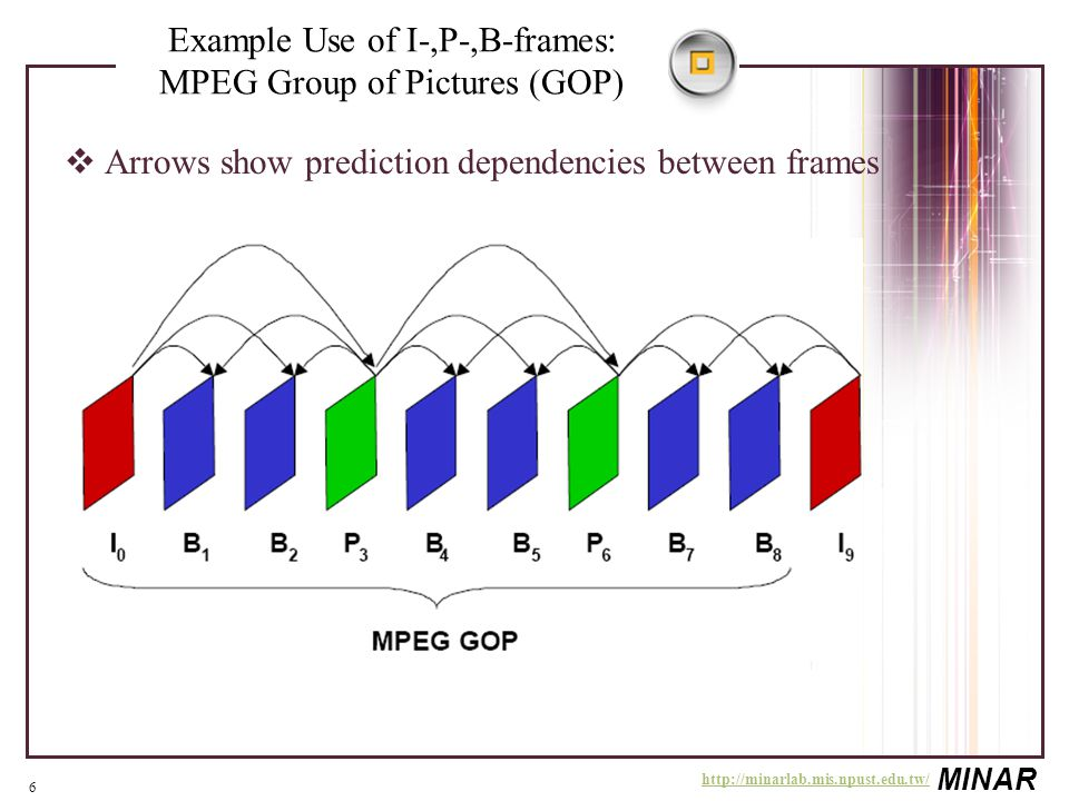Ungewöhnlich I Frames Zeitgenössisch - Rahmen Ideen ...