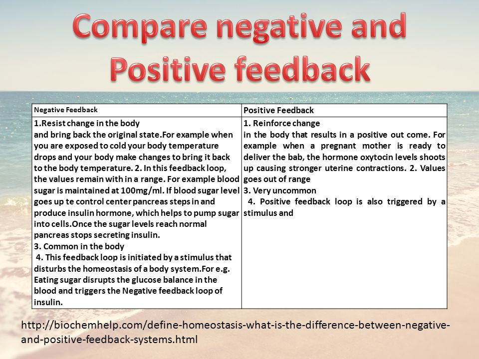 an analysis of the applications and advantages of positive and negative feedbacks Positive and negative feedbacks advantages of feedback amplifier what is the difference between a positive and negative feedback loop.