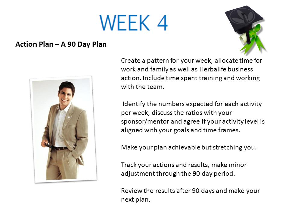 How to Write a 90 Day Business Plan