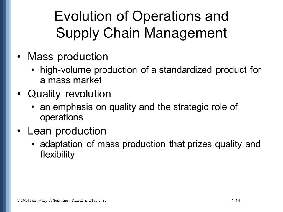 Glossary of Lean Production Related Terms