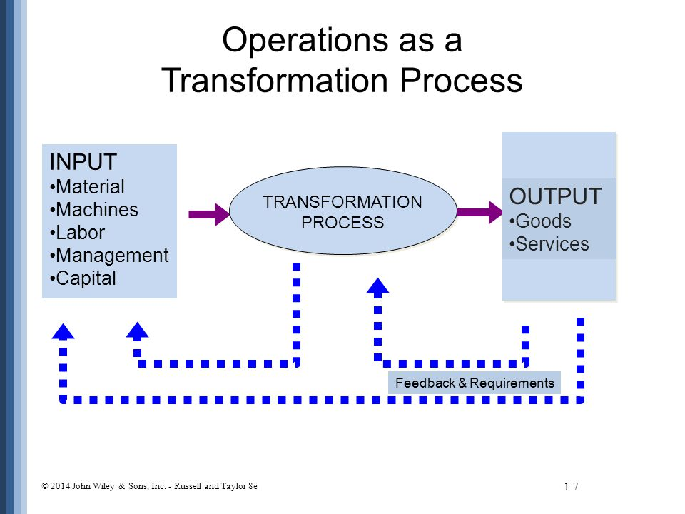supermarket input transformation process output Tesco 1) process of transformation goods and services are both areas of operations, this means that they will change the state of any input into output.