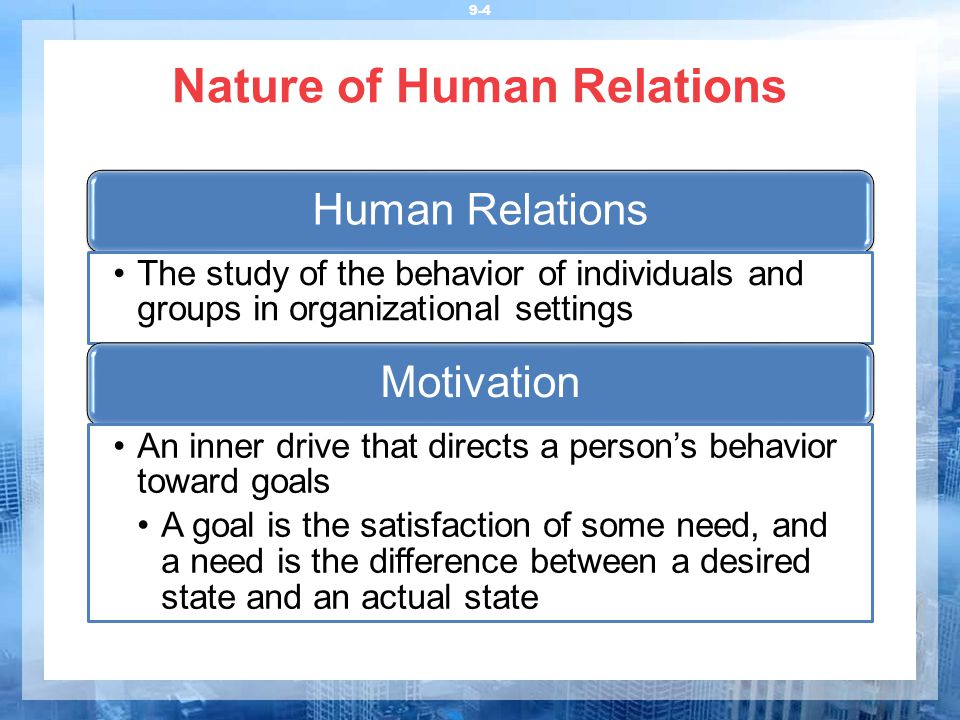 the current nature of human relations An analysis of the current nature of human relations make research projects and school reports about human relations 10-12-2017 generally, human nature is the main focus.