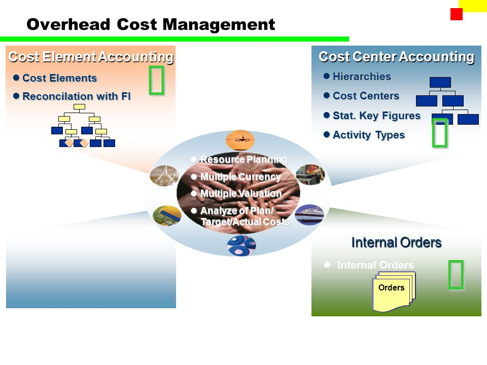 cost and overhead Setting up oracle cost management  this basis type is used to determine how the overhead cost is earned and how it is applied to product costs activity.