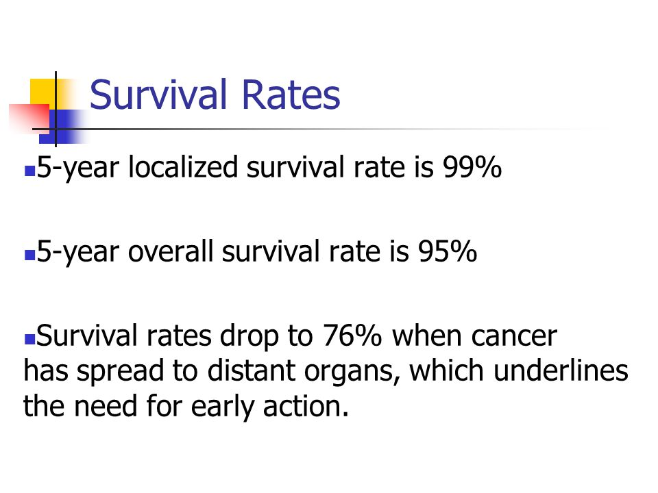 Survival Rates 5-year localized survival rate is 99%
