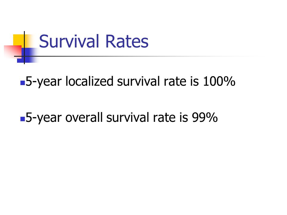 Survival Rates 5-year localized survival rate is 100%