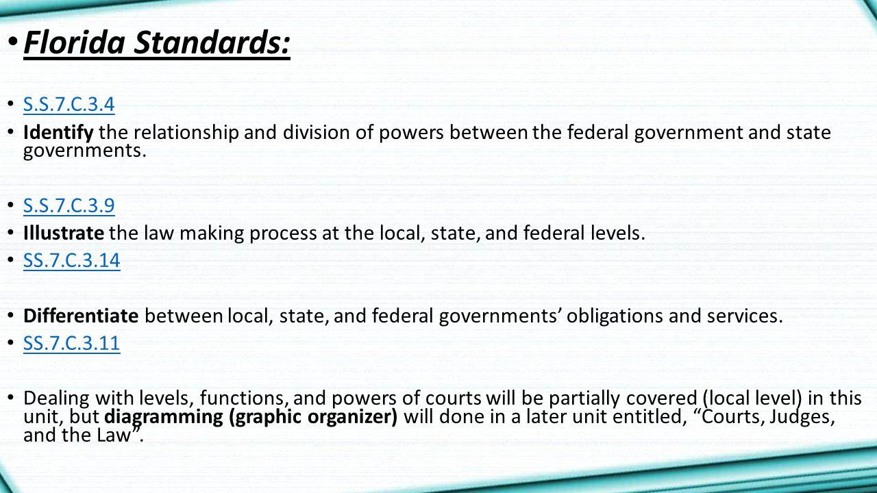 Florida Standards: S.S.7.C.3.4