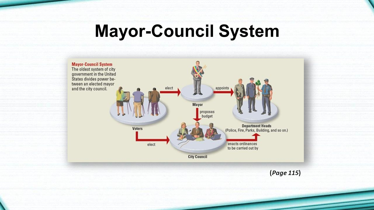 Mayor-Council System (Page 115)