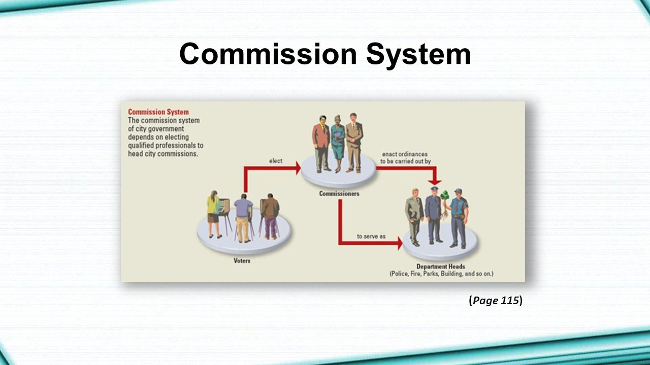 Commission System (Page 115)